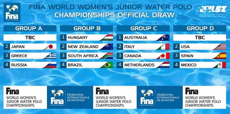fina-waterpolo-women-u20-2015.jpg