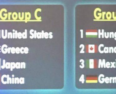 水球女子:世界女子ユースチャンピオンシップでギリシャと日本が激突