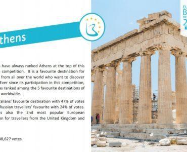 アテネ第4位に:2017年ヨーロピアン・ベスト・デスティネーション