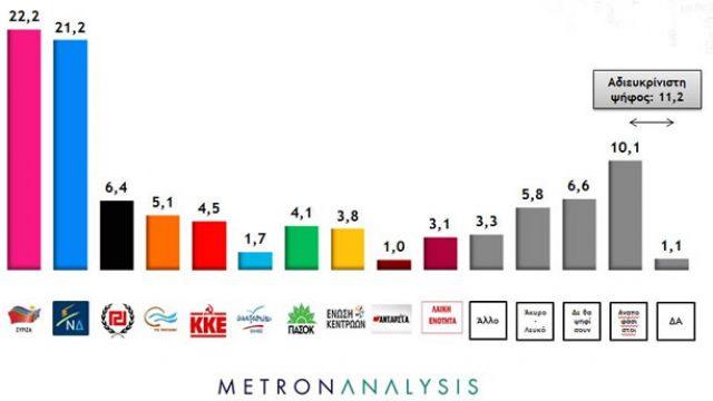 metron-analysis-elections-sept2015.jpg