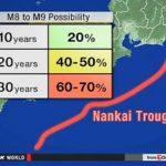 Σεισμό μεγέθους 8-9 βαθμών περιμένουν οι Ιάπωνες επιστήμονες μέσα στα επόμενα 30 χρόνια