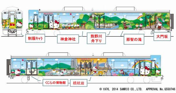 hello-kitty-train-wakayama1
