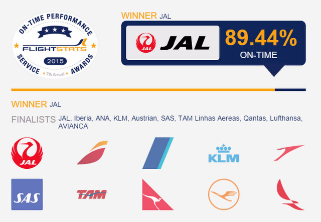 jal-winner