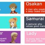 Μιλήστε ιαπωνικά όπως στα μάνγκα και άνιμε